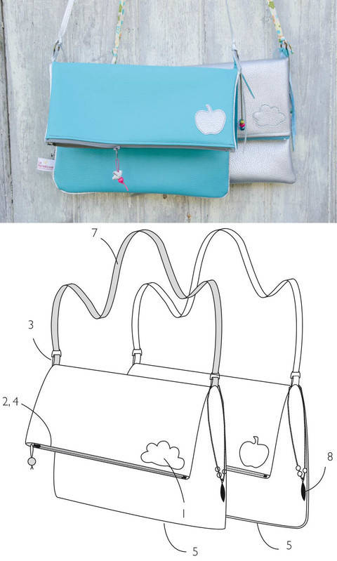 Sac Happy Bag - tuto couture chez Makerist